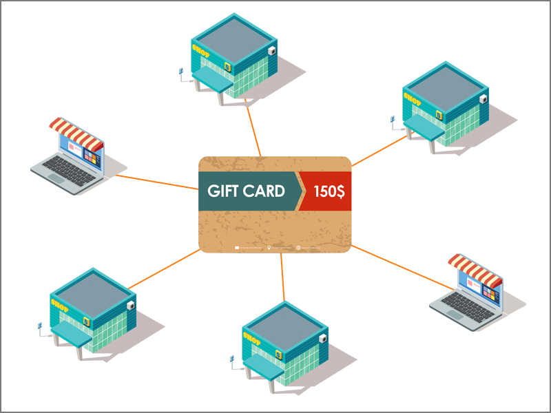 Gift card can be used across online and retail