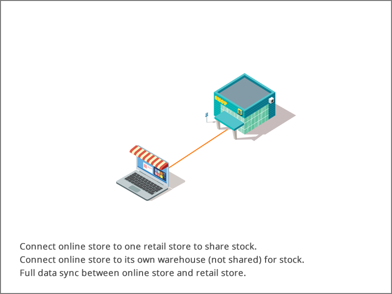 One retail store and one online store